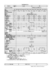 1体空冷式冷凍機(三菱電機・ERA-30C1【3.0kw・R-22・1996-03】)のサムネイル